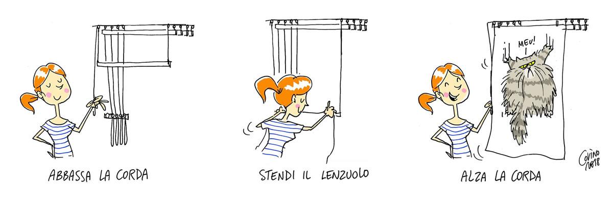 Sequenza azioni Stendibiancheria da soffitto - Stendinik